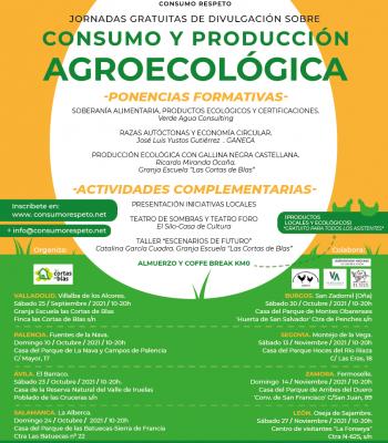 Consumo y Producción Agroecológica.